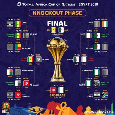 サッカー・アフリカ選手権 決勝は20日早朝、北と西が激突